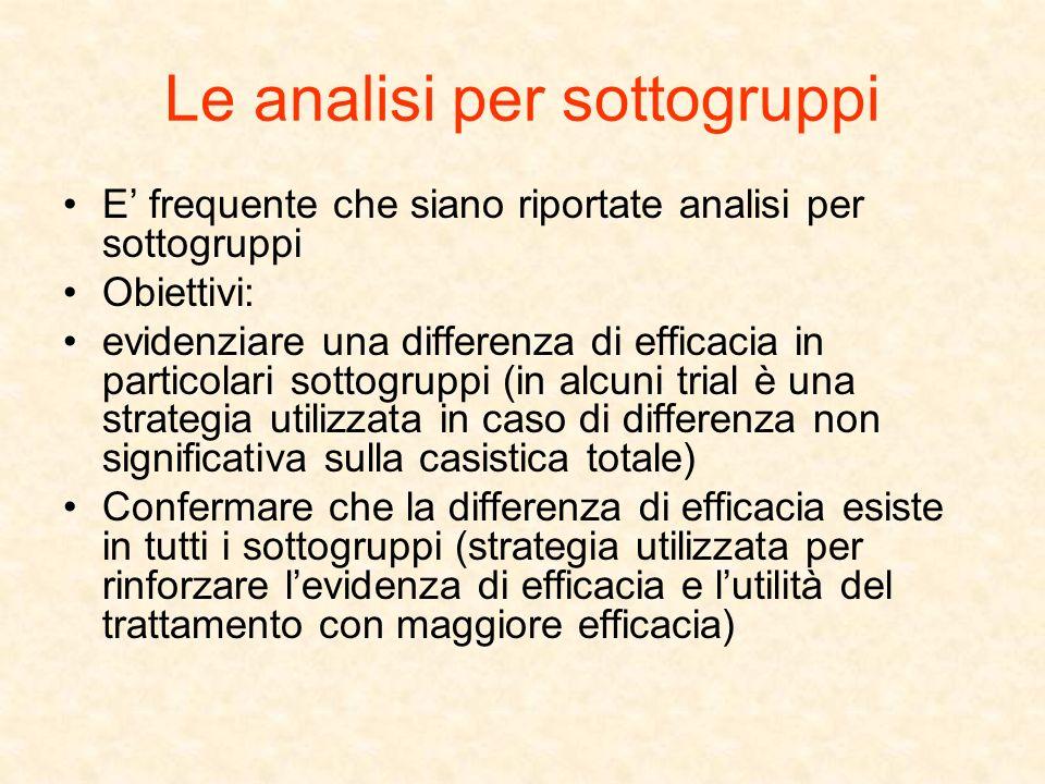 Le analisi per sottogruppi