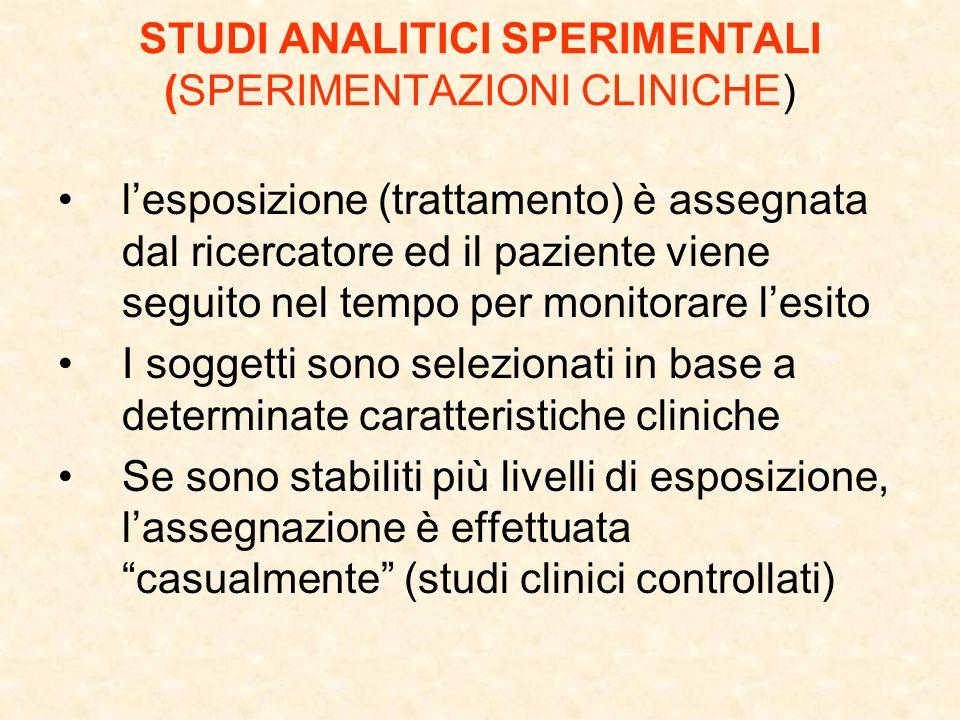 STUDI ANALITICI SPERIMENTALI (SPERIMENTAZIONI CLINICHE)