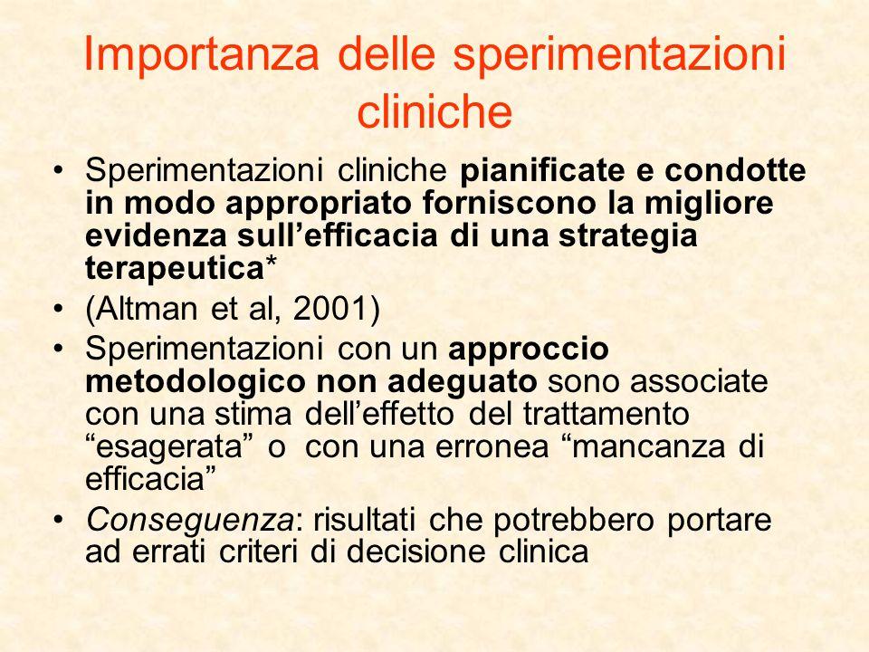 Importanza delle sperimentazioni cliniche