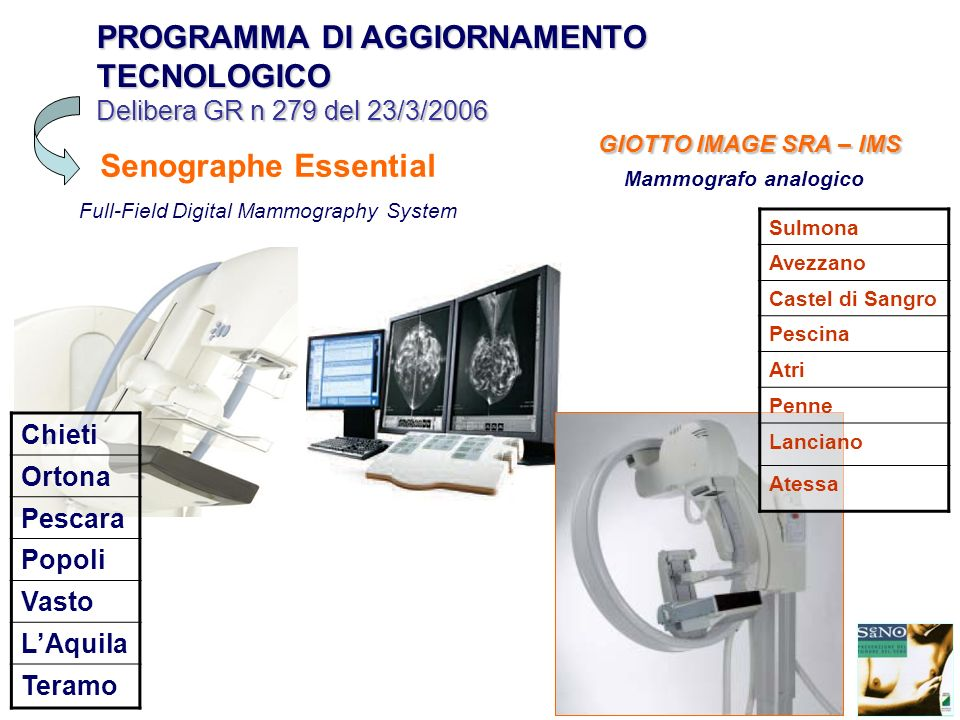Full-Field Digital Mammography System