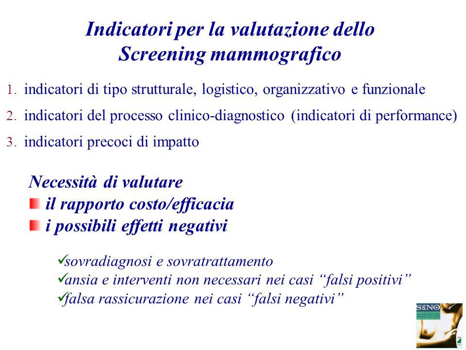 Indicatori per la valutazione dello Screening mammografico
