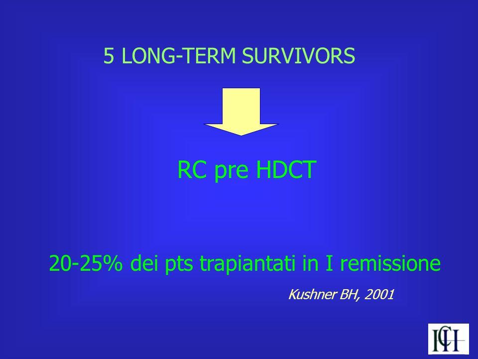 RC pre HDCT 5 LONG-TERM SURVIVORS