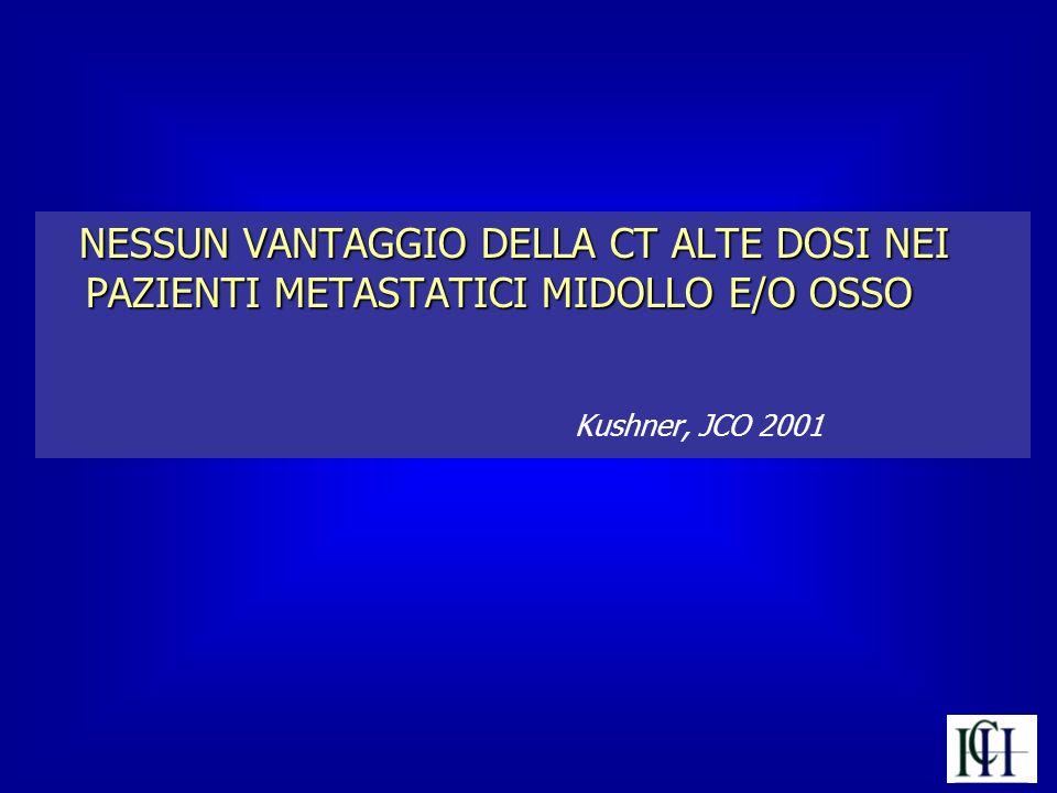 NESSUN VANTAGGIO DELLA CT ALTE DOSI NEI PAZIENTI METASTATICI MIDOLLO E/O OSSO