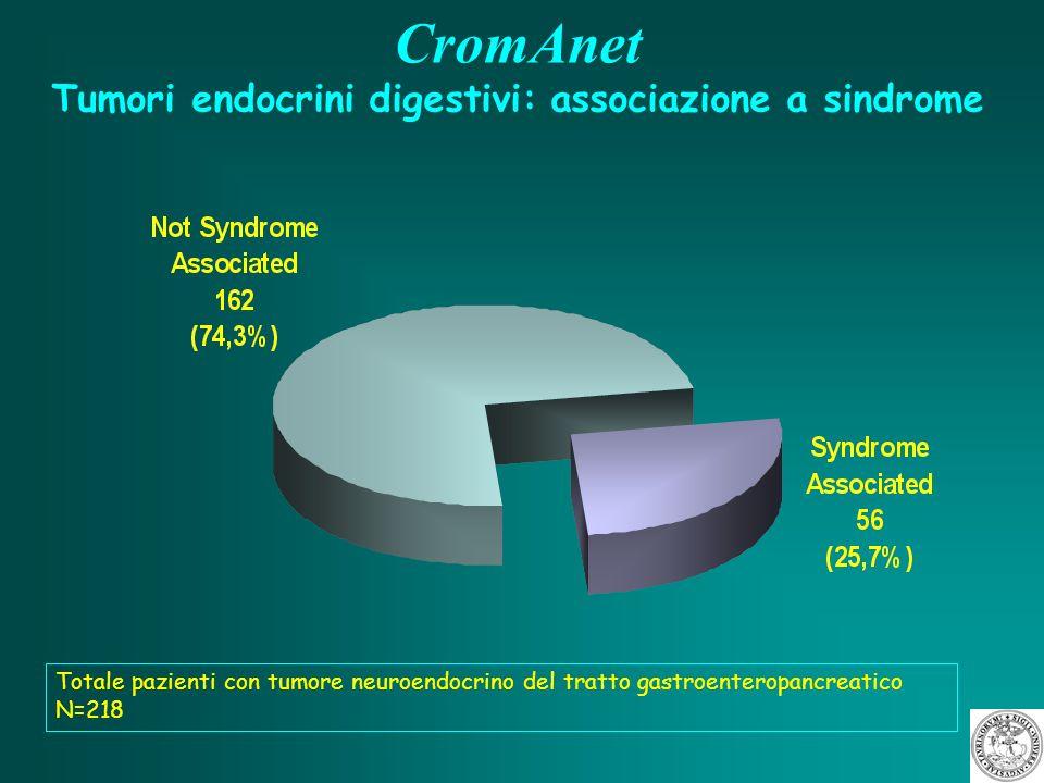 CromAnet Tumori endocrini digestivi: associazione a sindrome