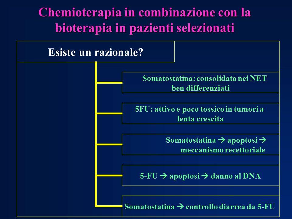 Chemioterapia in combinazione con la bioterapia in pazienti selezionati