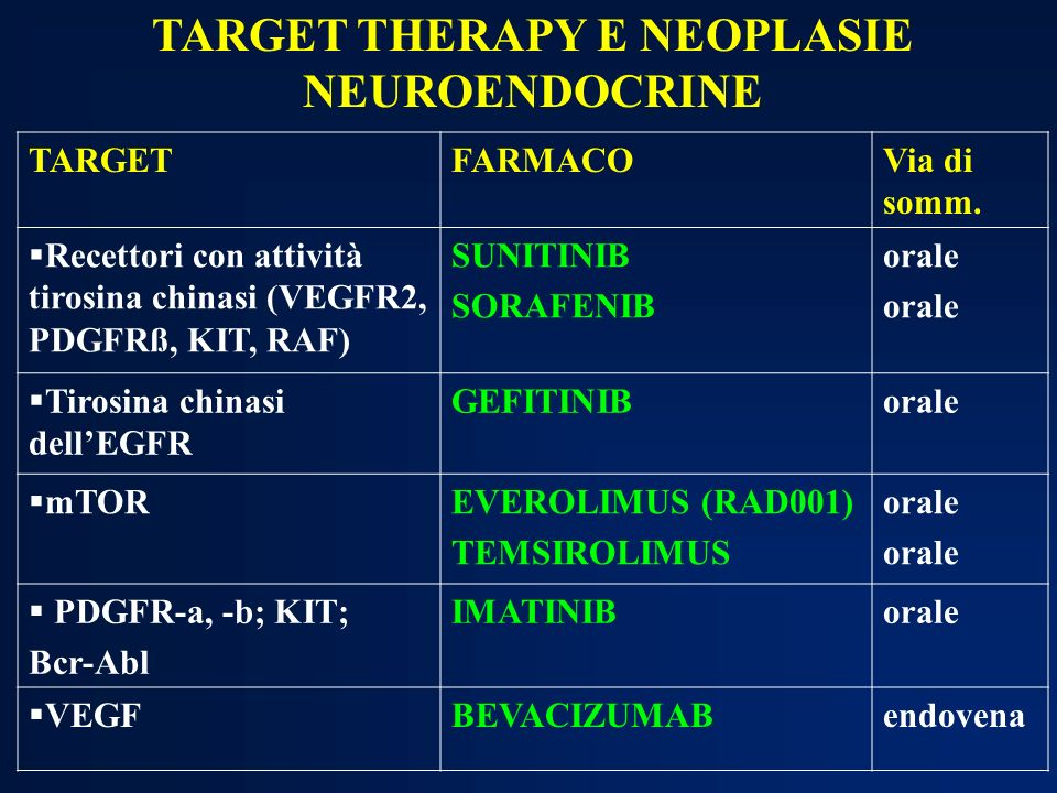 TARGET THERAPY E NEOPLASIE NEUROENDOCRINE