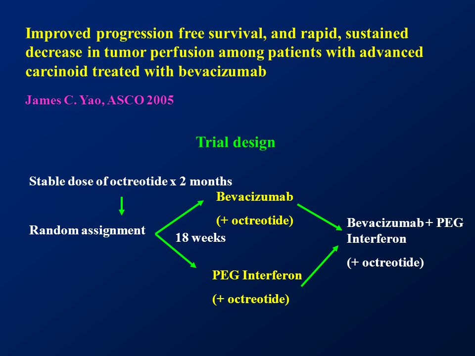 Improved progression free survival, and rapid, sustained decrease in tumor perfusion among patients with advanced carcinoid treated with bevacizumab