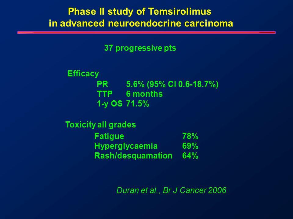 Phase II study of Temsirolimus in advanced neuroendocrine carcinoma