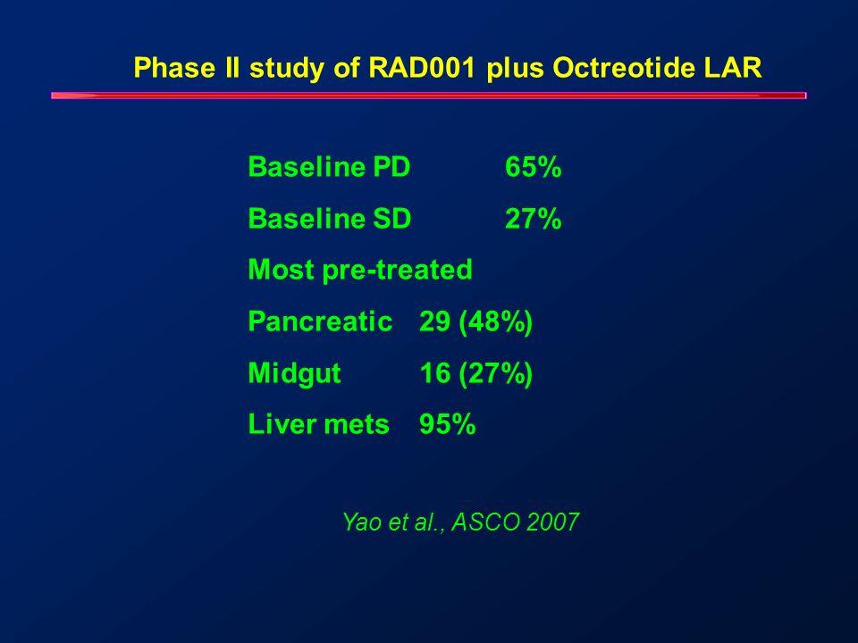 Phase II study of RAD001 plus Octreotide LAR