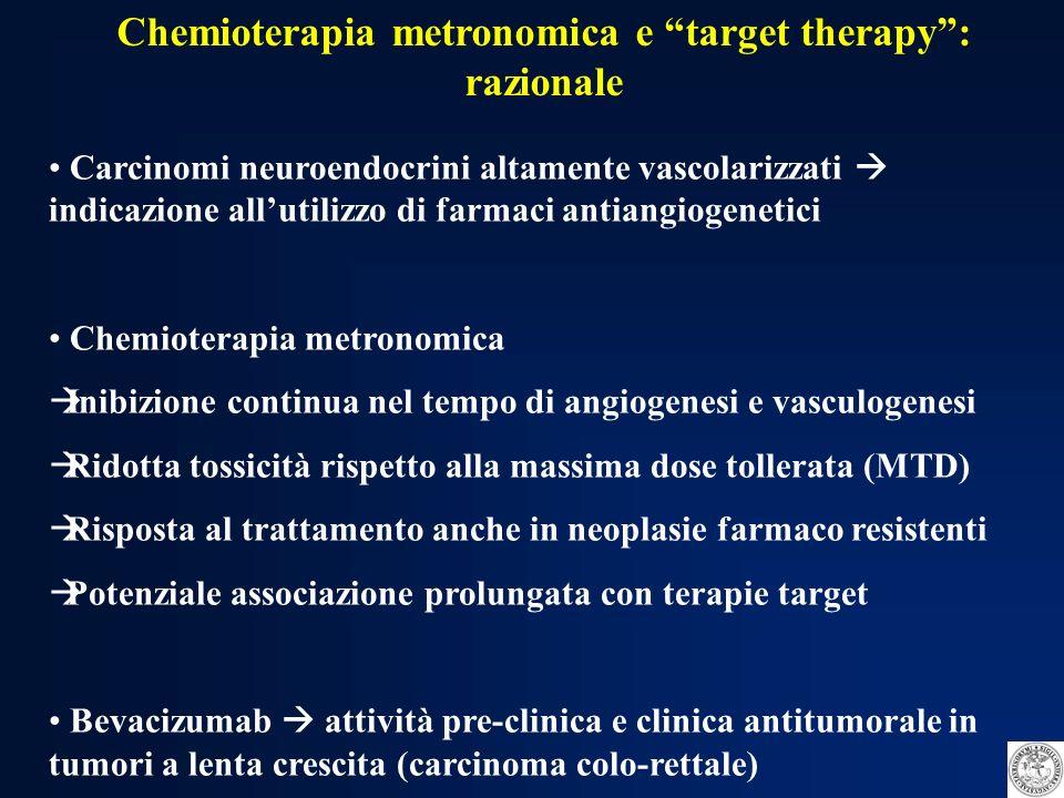 Chemioterapia metronomica e target therapy : razionale