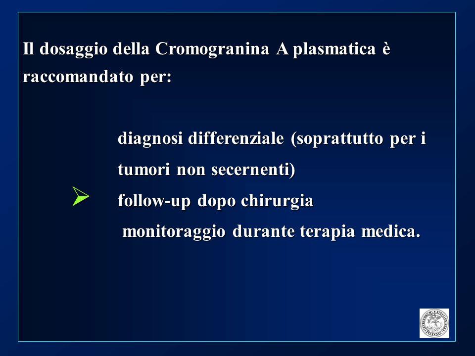 Il dosaggio della Cromogranina A plasmatica è