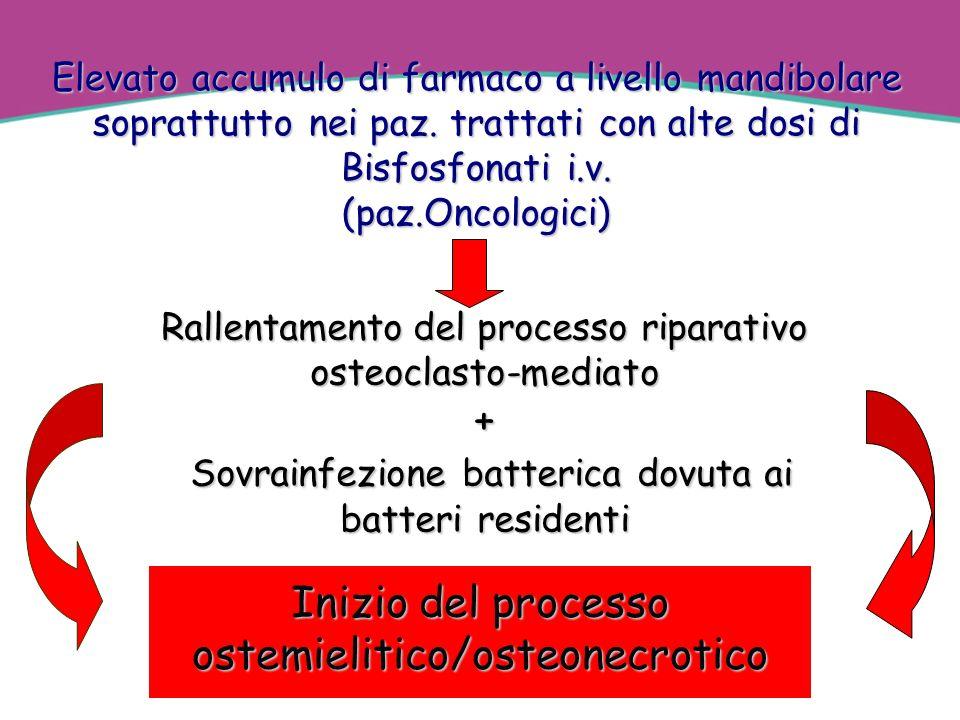 Sovrainfezione batterica dovuta ai batteri residenti