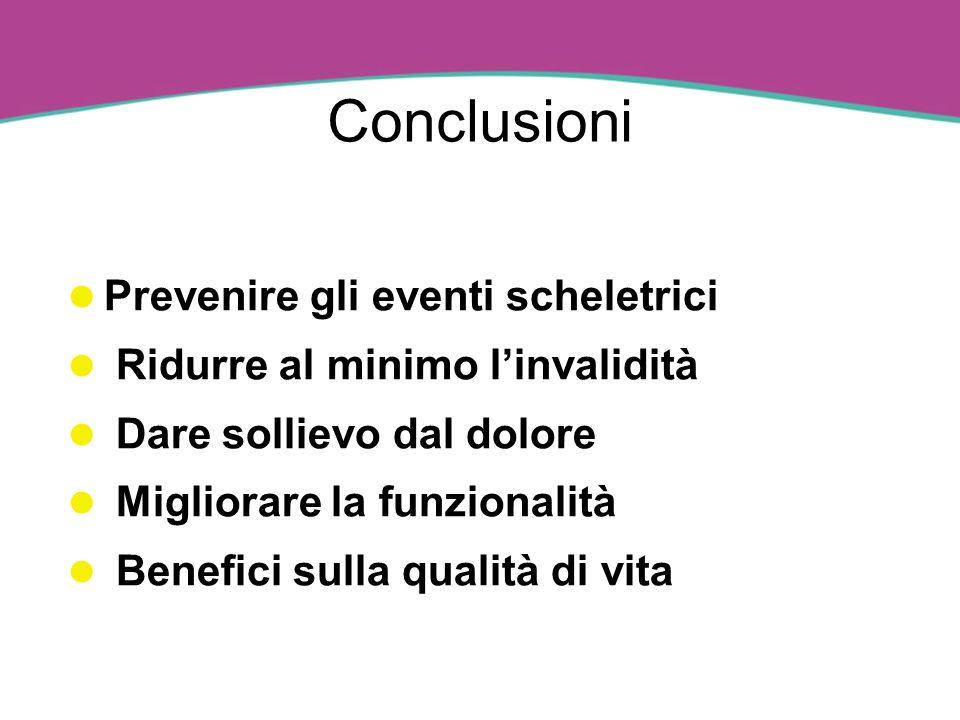 Conclusioni Prevenire gli eventi scheletrici