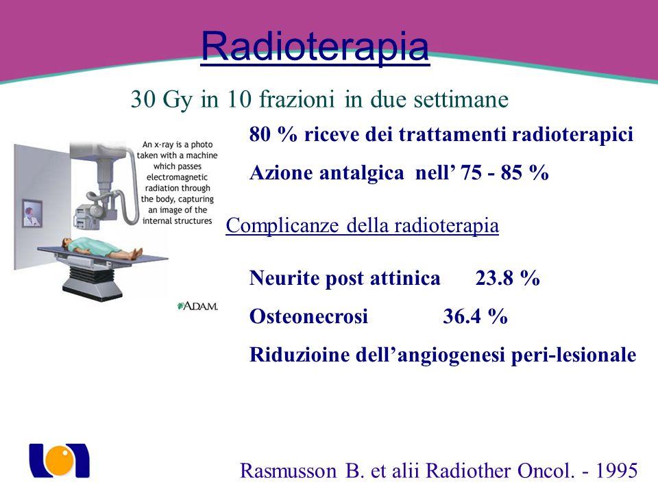 Radioterapia 30 Gy in 10 frazioni in due settimane