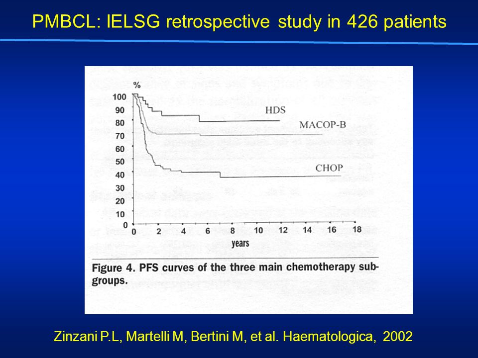 PMBCL: IELSG retrospective study in 426 patients