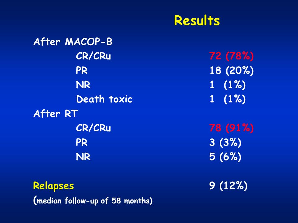 Results After MACOP-B CR/CRu PR NR Death toxic 72 (78%) 18 (20%)