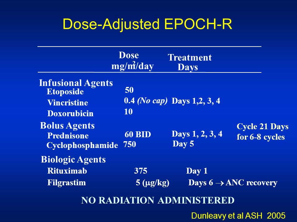 Dose-Adjusted EPOCH-R