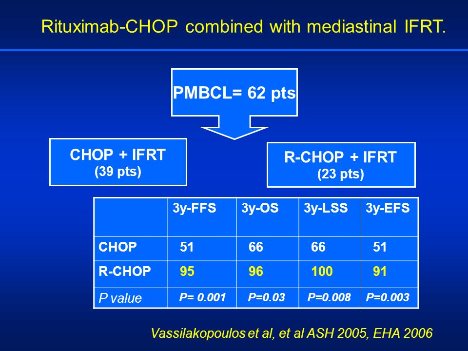 Rituximab-CHOP combined with mediastinal IFRT.