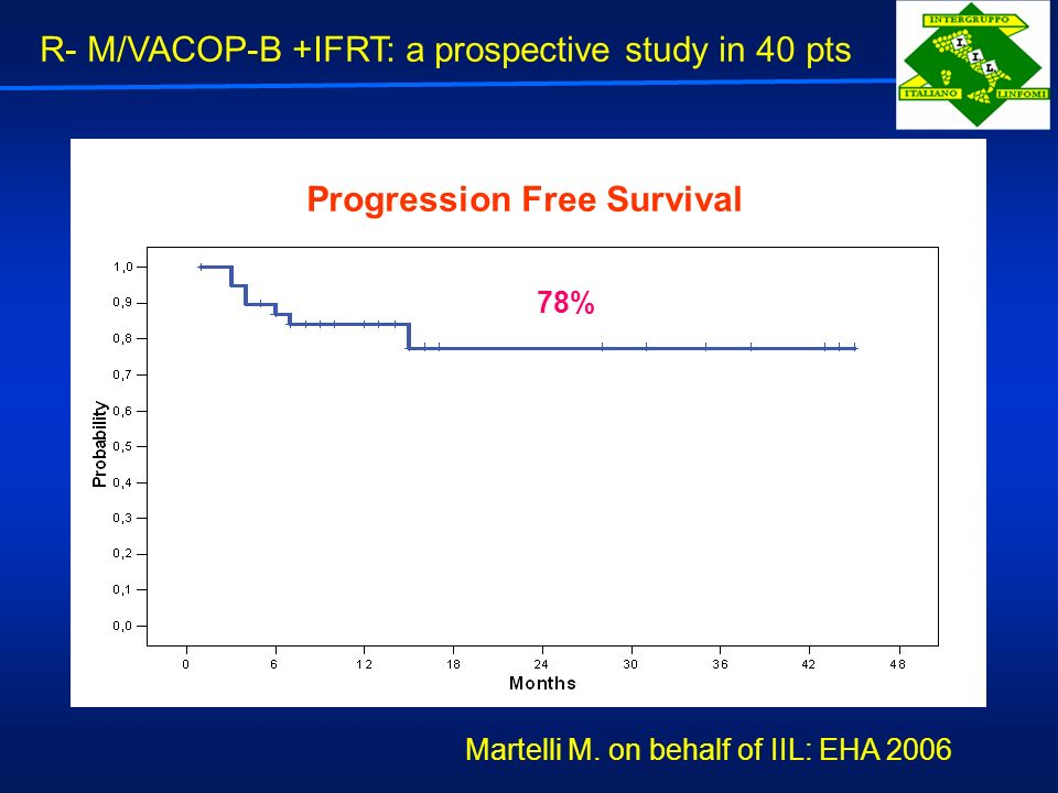 R- M/VACOP-B +IFRT: a prospective study in 40 pts
