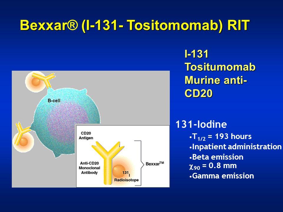 Bexxar® (I-131- Tositomomab) RIT