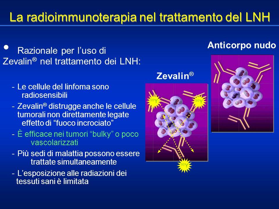 La radioimmunoterapia nel trattamento del LNH