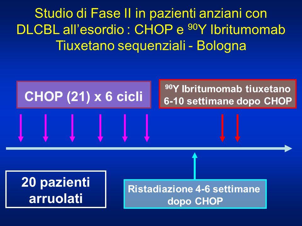 90Y Ibritumomab tiuxetano Ristadiazione 4-6 settimane dopo CHOP