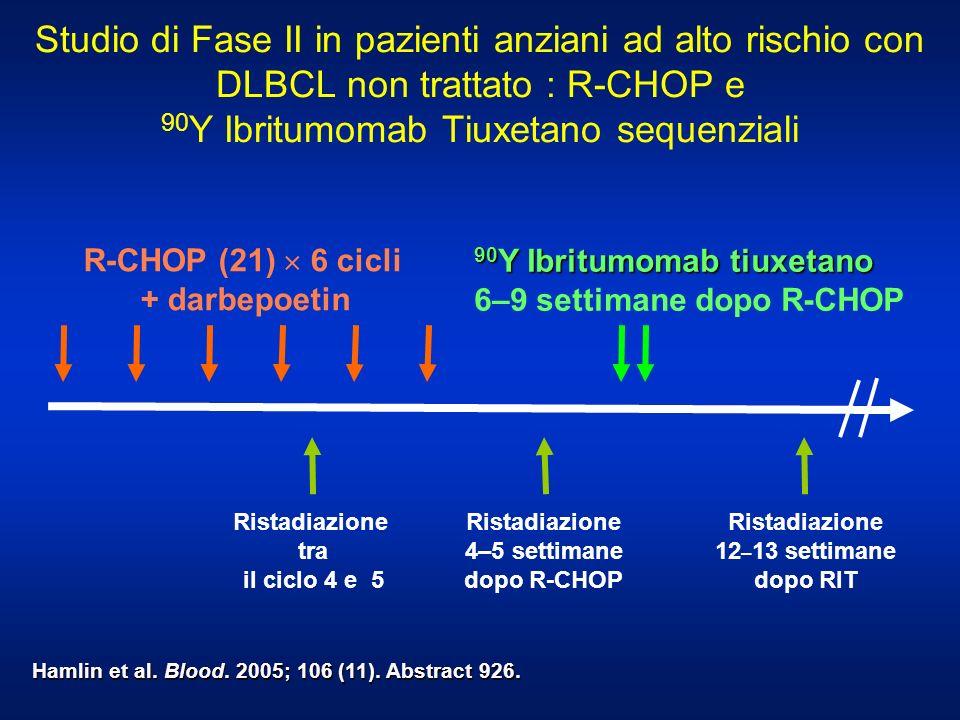 Studio di Fase II in pazienti anziani ad alto rischio con DLBCL non trattato : R-CHOP e 90Y Ibritumomab Tiuxetano sequenziali