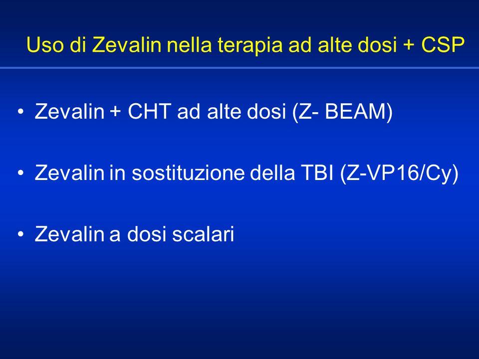 Uso di Zevalin nella terapia ad alte dosi + CSP