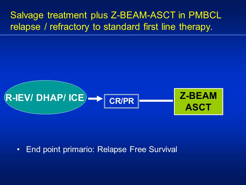 Salvage treatment plus Z-BEAM-ASCT in PMBCL relapse / refractory to standard first line therapy.