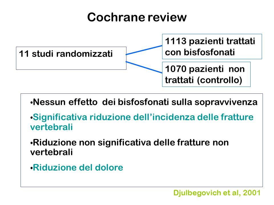 Cochrane review 1113 pazienti trattati con bisfosfonati