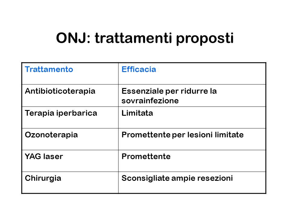 ONJ: trattamenti proposti