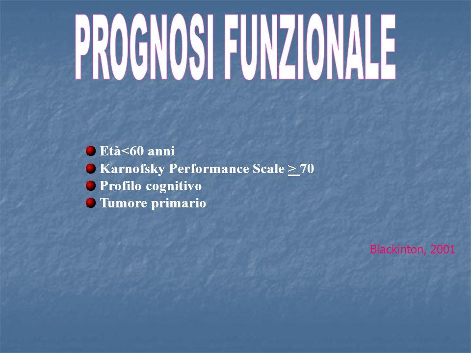 PROGNOSI FUNZIONALE Età<60 anni Karnofsky Performance Scale > 70
