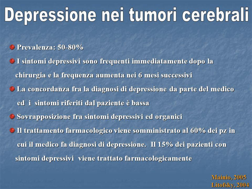 Depressione nei tumori cerebrali