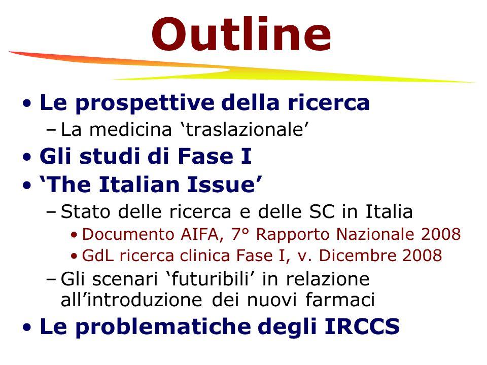 Outline Le prospettive della ricerca Gli studi di Fase I
