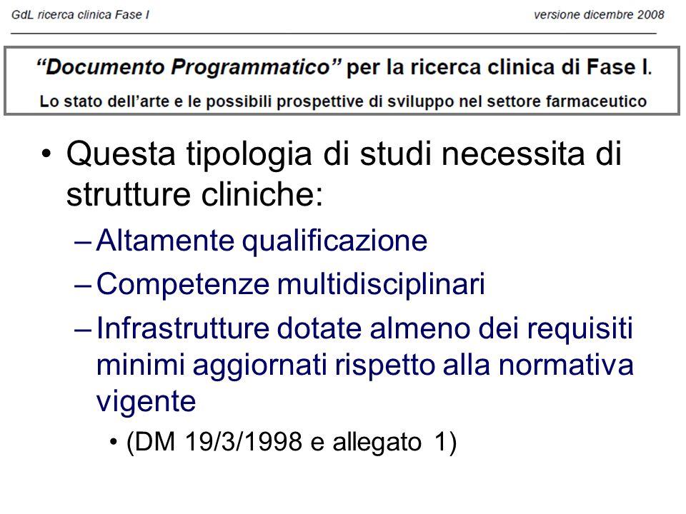 Questa tipologia di studi necessita di strutture cliniche: