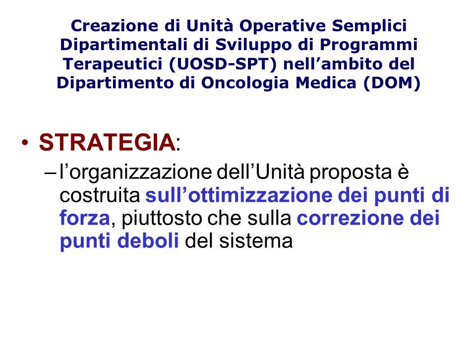 Creazione di Unità Operative Semplici Dipartimentali di Sviluppo di Programmi Terapeutici (UOSD-SPT) nell'ambito del Dipartimento di Oncologia Medica (DOM)