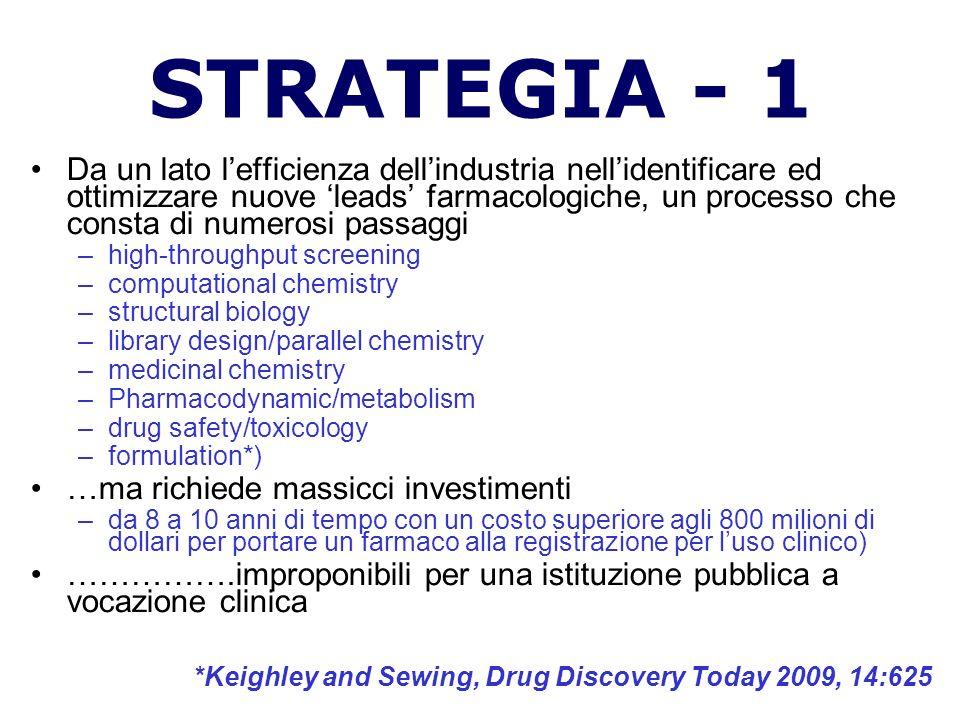 STRATEGIA - 1
