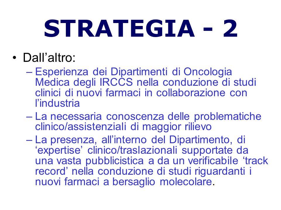STRATEGIA - 2 Dall'altro: