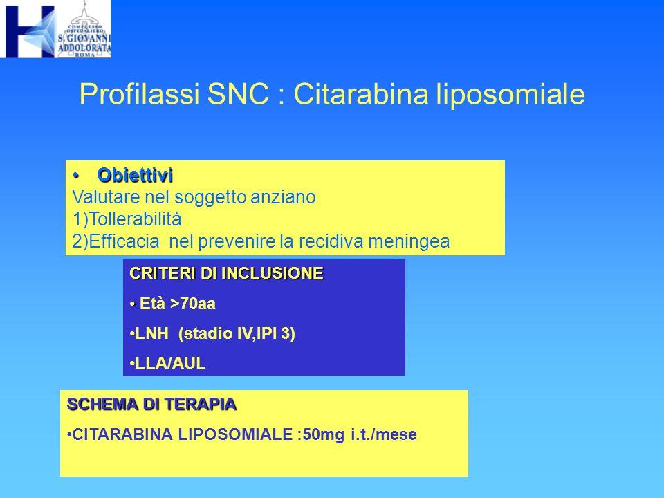 Profilassi SNC : Citarabina liposomiale