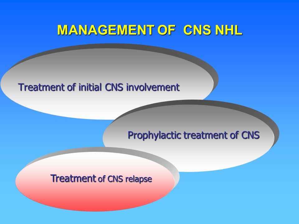MANAGEMENT OF CNS NHL Treatment of initial CNS involvement