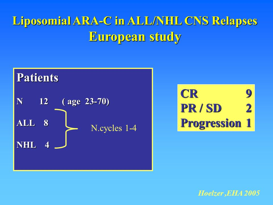 Liposomial ARA-C in ALL/NHL CNS Relapses