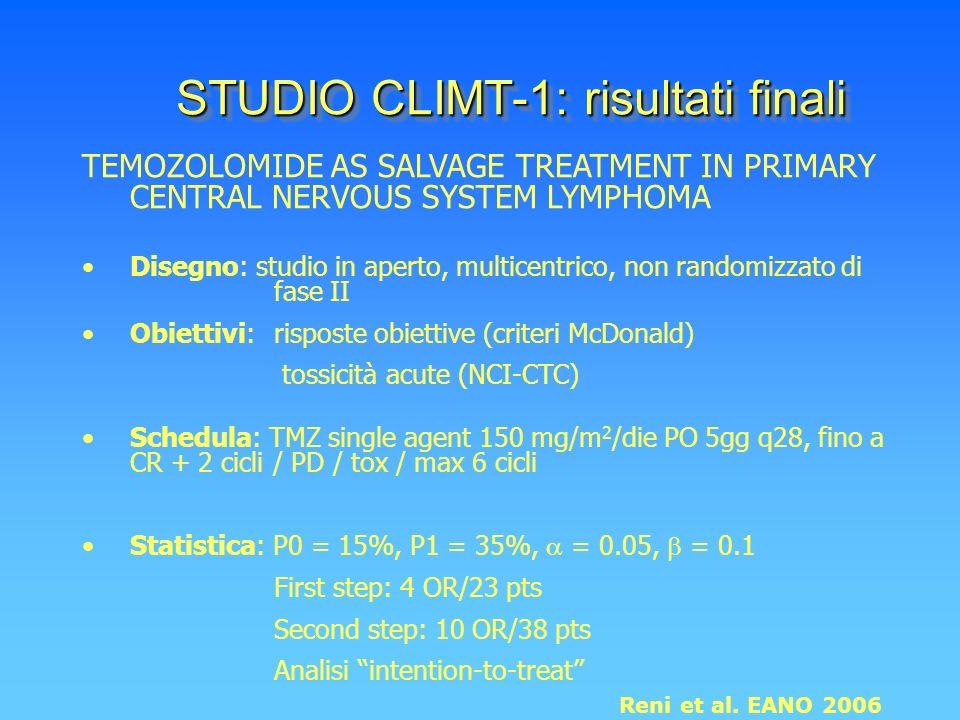 STUDIO CLIMT-1: risultati finali