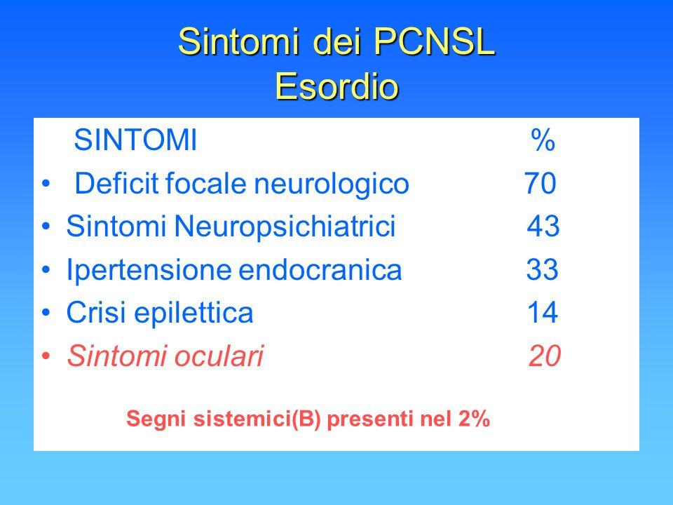 Sintomi dei PCNSL Esordio