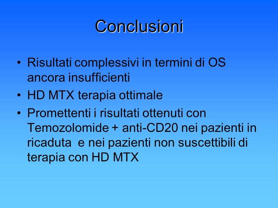 Conclusioni Risultati complessivi in termini di OS ancora insufficienti. HD MTX terapia ottimale.