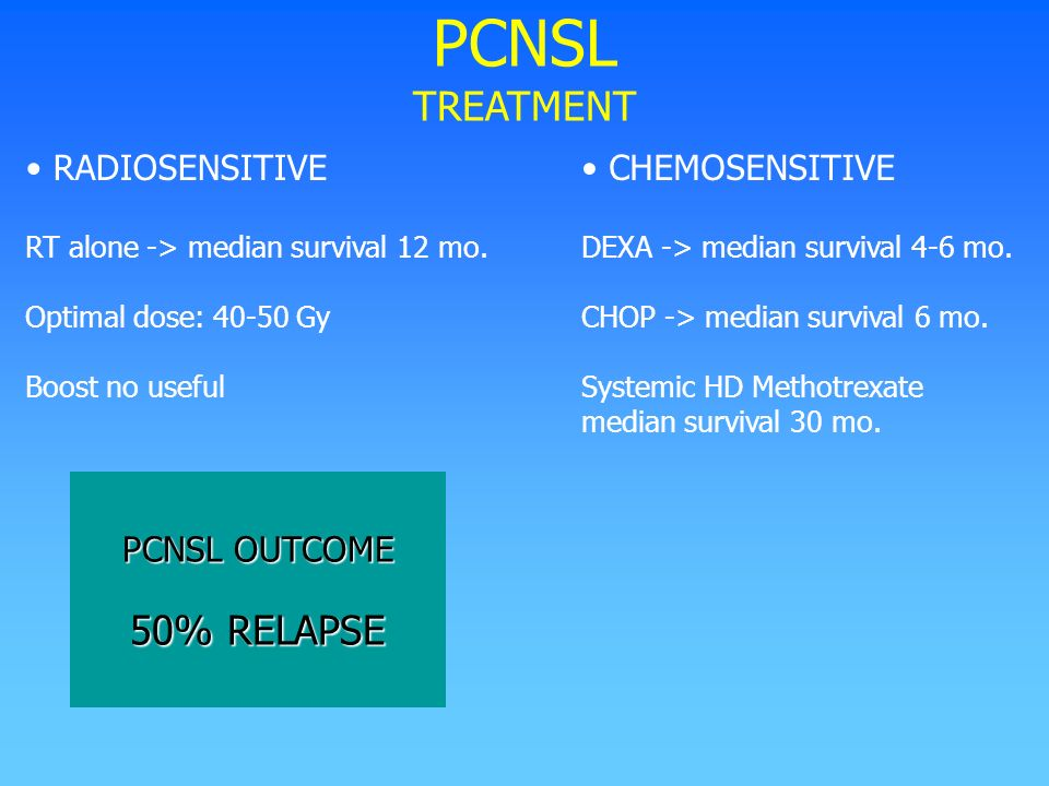 PCNSL TREATMENT 50% RELAPSE RADIOSENSITIVE CHEMOSENSITIVE