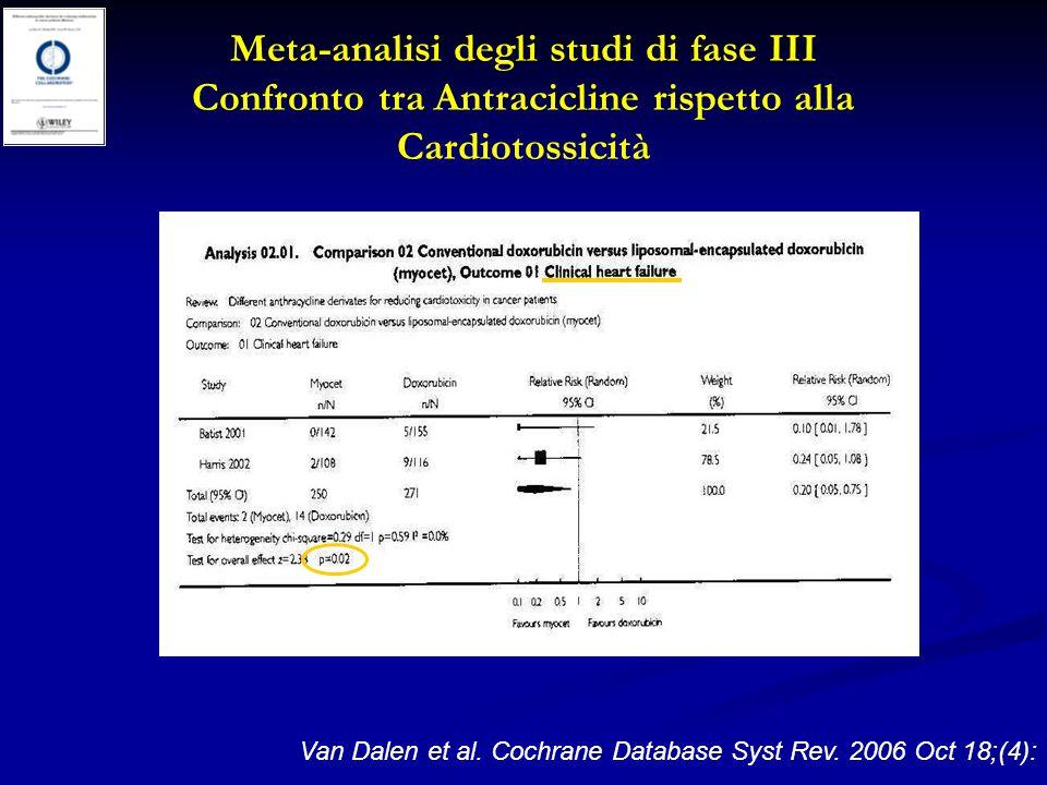 Meta-analisi degli studi di fase III Confronto tra Antracicline rispetto alla Cardiotossicità