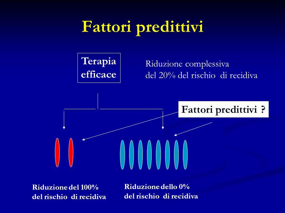 Fattori predittivi Terapia efficace Fattori predittivi