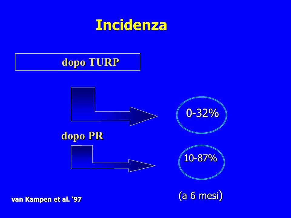 Incidenza dopo TURP 0-32% dopo PR 10-87% (a 6 mesi)