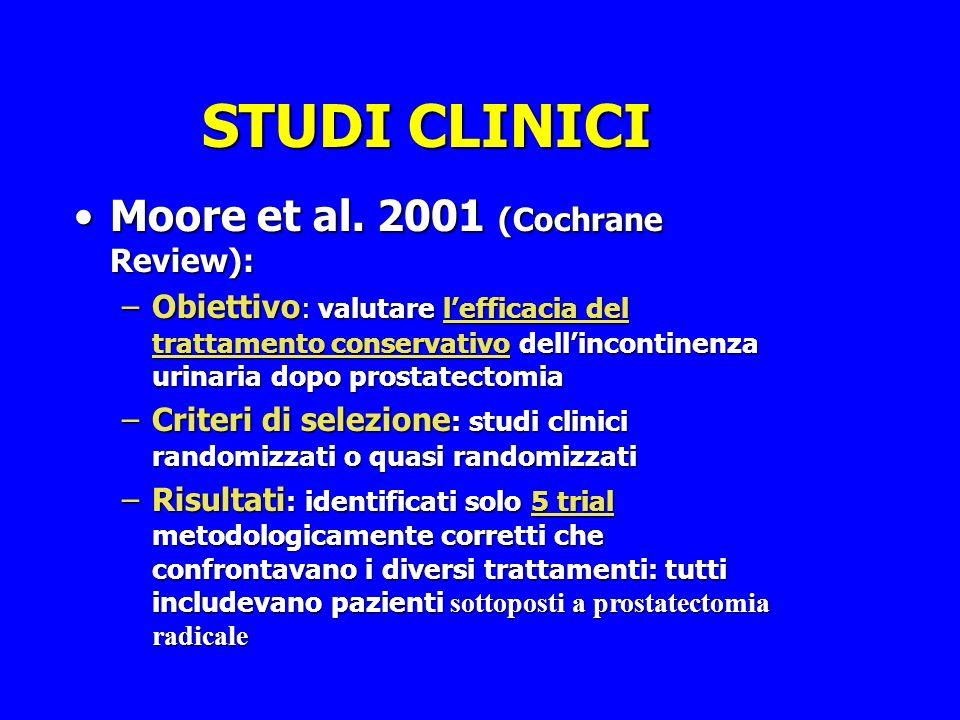 STUDI CLINICI Moore et al. 2001 (Cochrane Review):