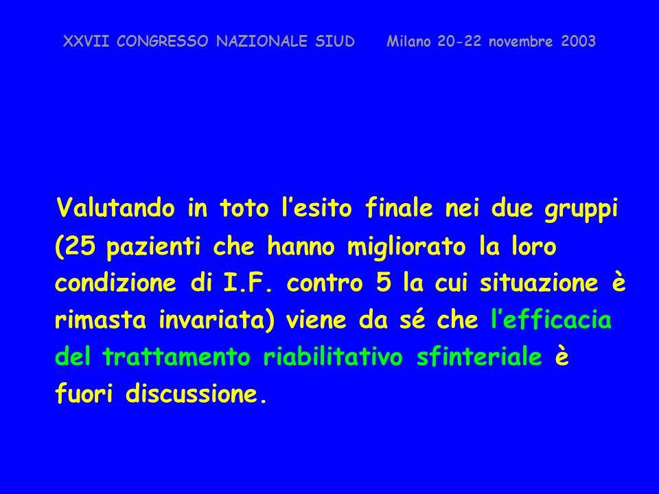 XXVII CONGRESSO NAZIONALE SIUD Milano 20-22 novembre 2003